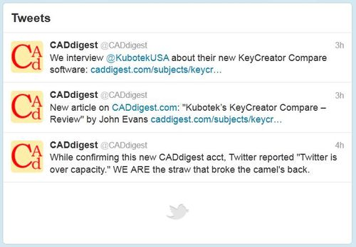Caddigest-twitterfeed